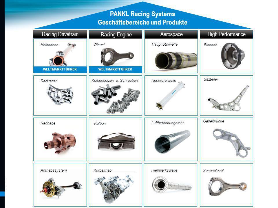 Pankl Racing Systems AG PANKL Racing Systems Geschäftsbereiche und Produkte Halbachse Antriebssystem Pleuel Heckrotorwelle Radträger Kolben Luftbetank