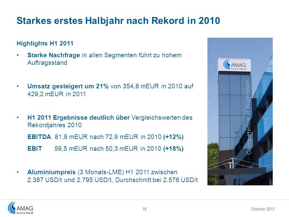 Highlights H1 2011 Starke Nachfrage in allen Segmenten führt zu hohem Auftragsstand Umsatz gesteigert um 21% von 354,8 mEUR in 2010 auf 429,2 mEUR in