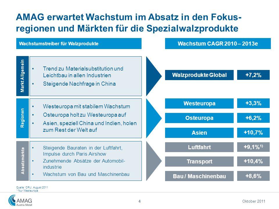 4 AMAG erwartet Wachstum im Absatz in den Fokus- regionen und Märkten für die Spezialwalzprodukte Trend zu Materialsubstitution und Leichtbau in allen