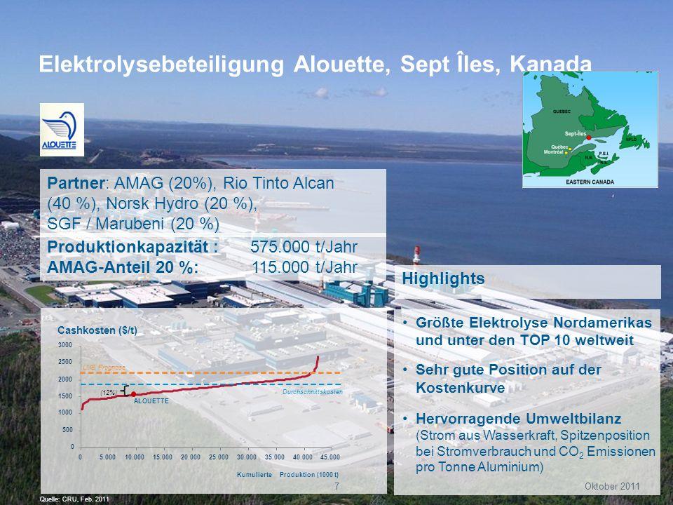 Elektrolysebeteiligung Alouette, Sept Îles, Kanada Partner: AMAG (20%), Rio Tinto Alcan (40 %), Norsk Hydro (20 %), SGF / Marubeni (20 %) Produktionka