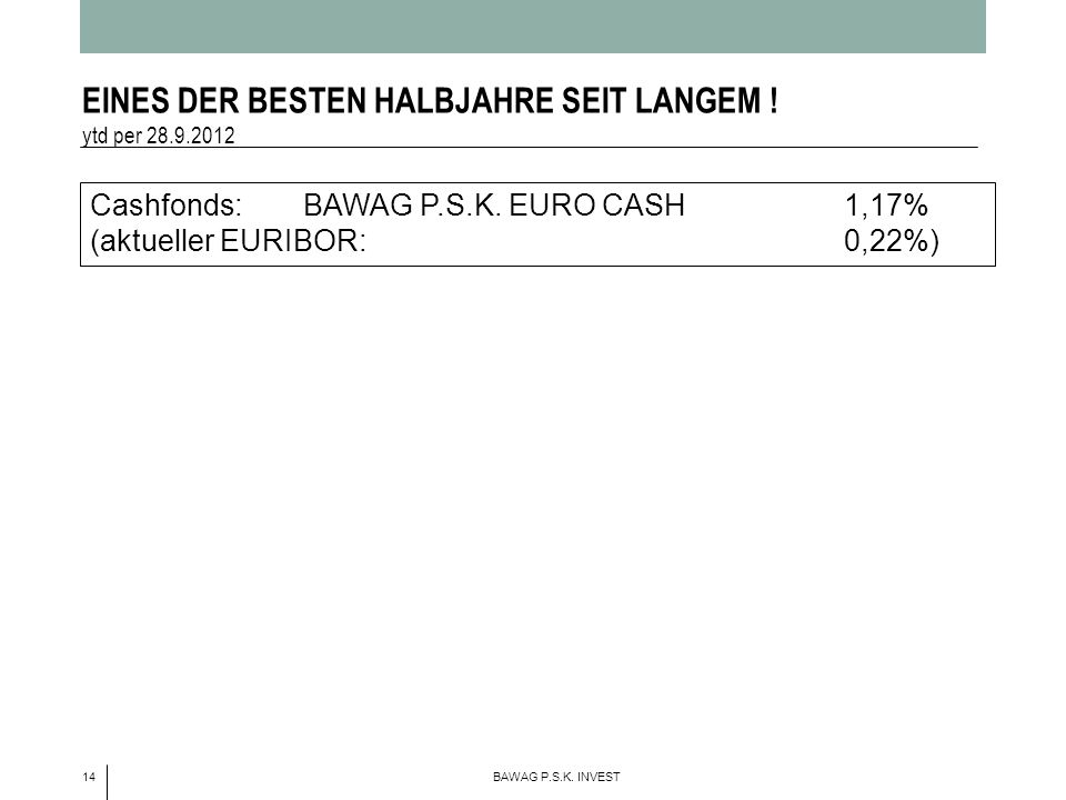 14 BAWAG P.S.K.INVEST Cashfonds:BAWAG P.S.K.