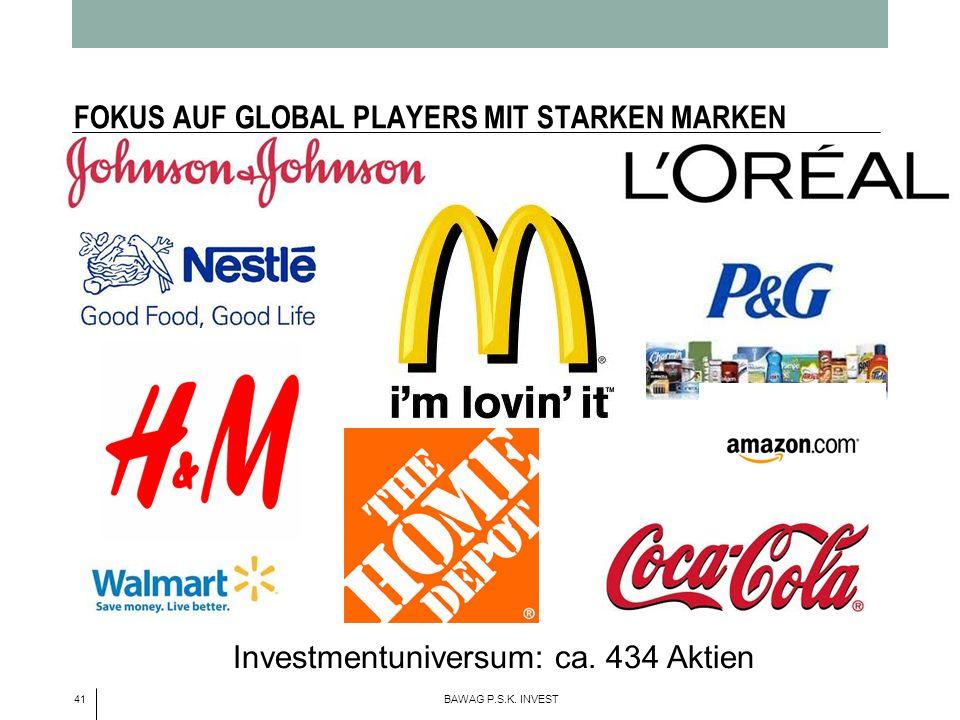 41 BAWAG P.S.K.INVEST FOKUS AUF GLOBAL PLAYERS MIT STARKEN MARKEN Investmentuniversum: ca.