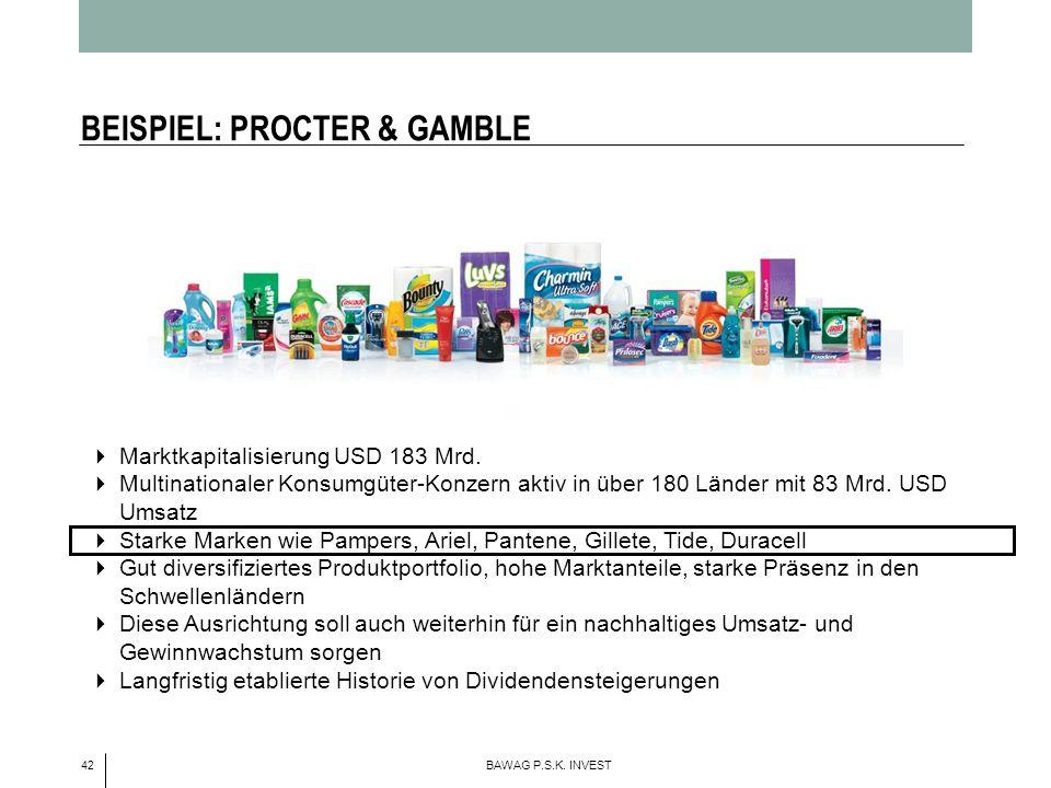 42 BAWAG P.S.K.INVEST BEISPIEL: PROCTER & GAMBLE Marktkapitalisierung USD 183 Mrd.