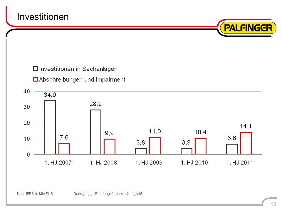 Investitionen Nach IFRS in Mio EURGeringfügige Rundungsfehler sind möglich! 10