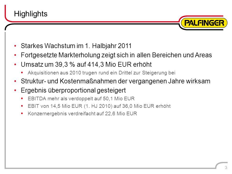 Highlights Starkes Wachstum im 1. Halbjahr 2011 Fortgesetzte Markterholung zeigt sich in allen Bereichen und Areas Umsatz um 39,3 % auf 414,3 Mio EUR