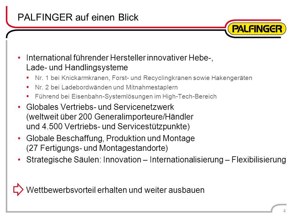 PALFINGER auf einen Blick International führender Hersteller innovativer Hebe-, Lade- und Handlingsysteme Nr. 1 bei Knickarmkranen, Forst- und Recycli