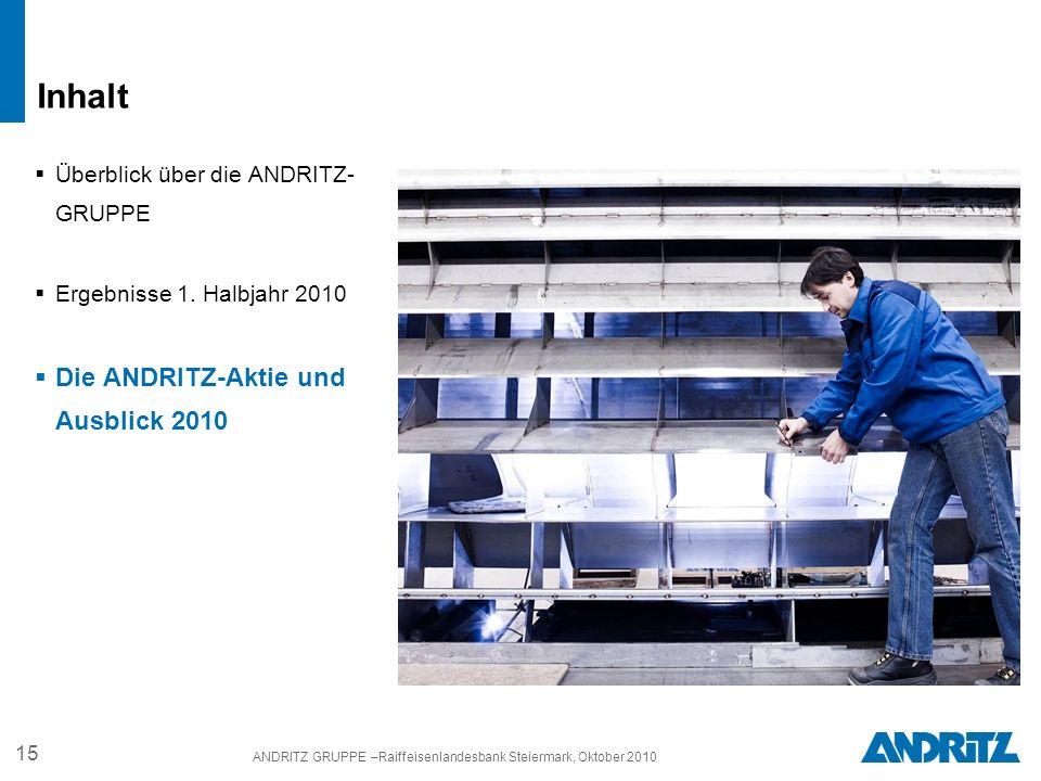 15 ANDRITZ GRUPPE –Raiffeisenlandesbank Steiermark, Oktober 2010 Überblick über die ANDRITZ- GRUPPE Ergebnisse 1.
