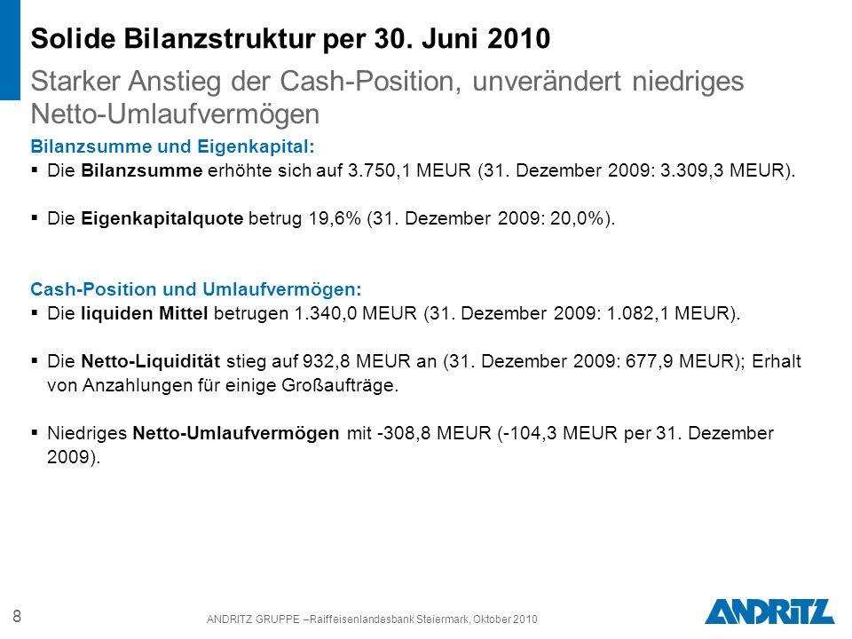 8 ANDRITZ GRUPPE –Raiffeisenlandesbank Steiermark, Oktober 2010 Solide Bilanzstruktur per 30.