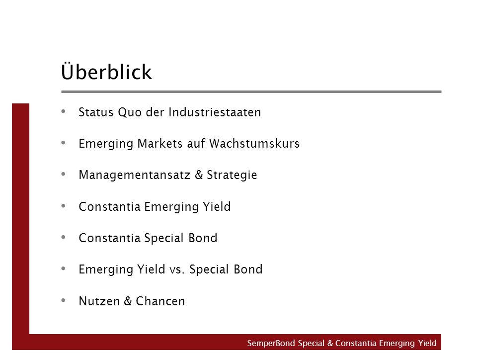 Überblick Status Quo der Industriestaaten Emerging Markets auf Wachstumskurs Managementansatz & Strategie Constantia Emerging Yield Constantia Special Bond Emerging Yield vs.