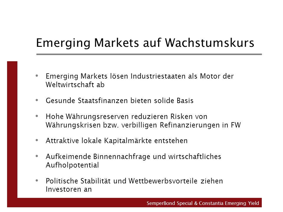 Emerging Markets auf Wachstumskurs Emerging Markets lösen Industriestaaten als Motor der Weltwirtschaft ab Gesunde Staatsfinanzen bieten solide Basis Hohe Währungsreserven reduzieren Risken von Währungskrisen bzw.
