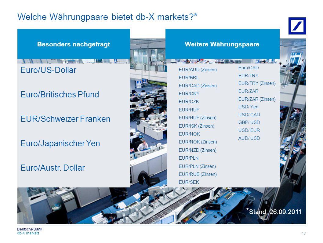 db-X markets Deutsche Bank Welche Währungpaare bietet db-X markets? * 13 Besonders nachgefragt EUR/AUD (Zinsen) EUR/BRL EUR/CAD (Zinsen) EUR/CNY EUR/C