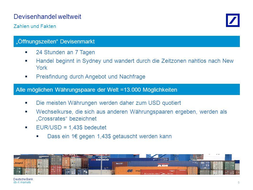 db-X markets Deutsche Bank Devisenhandel weltweit Zahlen und Fakten 24 Stunden an 7 Tagen Handel beginnt in Sydney und wandert durch die Zeitzonen nah