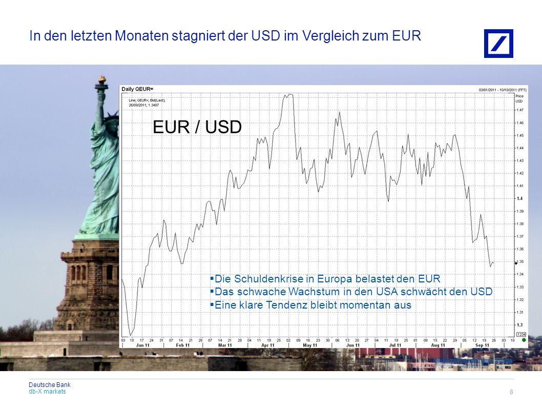 db-X markets Deutsche Bank In den letzten Monaten stagniert der USD im Vergleich zum EUR 8 Die Schuldenkrise in Europa belastet den EUR Das schwache W