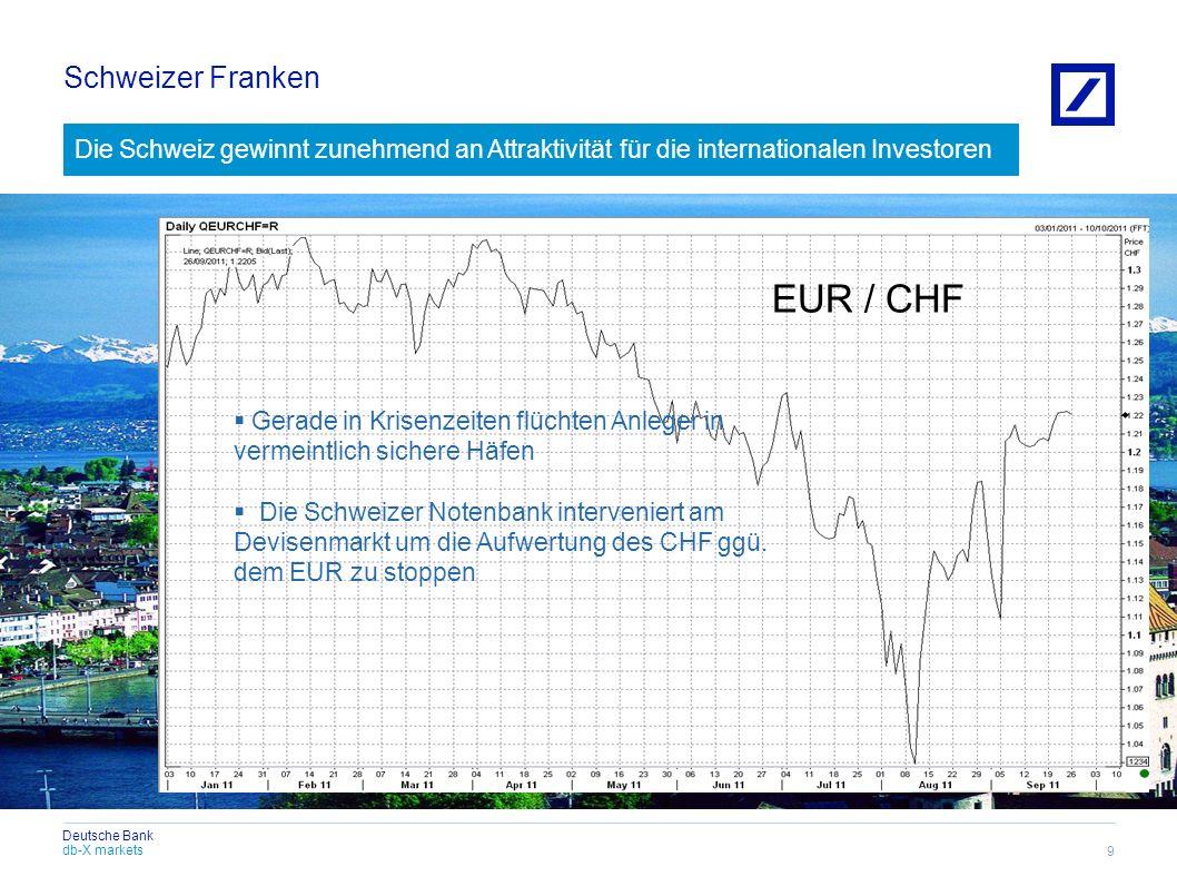 db-X markets Deutsche Bank Schweizer Franken 9 Die Schweiz gewinnt zunehmend an Attraktivität für die internationalen Investoren Gerade in Krisenzeite