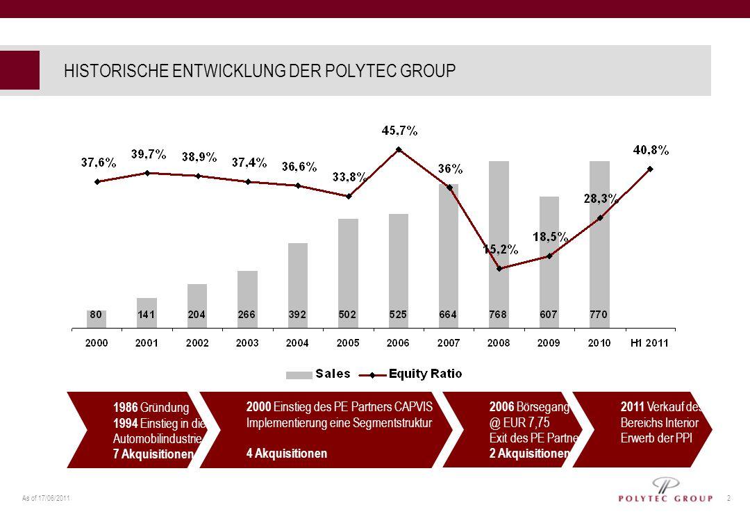 As of 17/06/2011 2 HISTORISCHE ENTWICKLUNG DER POLYTEC GROUP 1986 Gründung 1994 Einstieg in die Automobilindustrie 7 Akquisitionen 2000 Einstieg des P