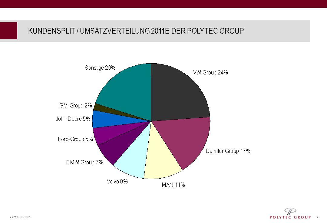 As of 17/06/2011 4 KUNDENSPLIT / UMSATZVERTEILUNG 2011E DER POLYTEC GROUP