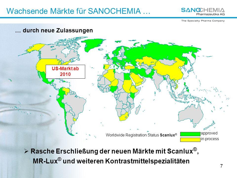 7 Worldwide Registration Status Scanlux ® approved in process Rasche Erschließung der neuen Märkte mit Scanlux ®, MR-Lux ® und weiteren Kontrastmittel