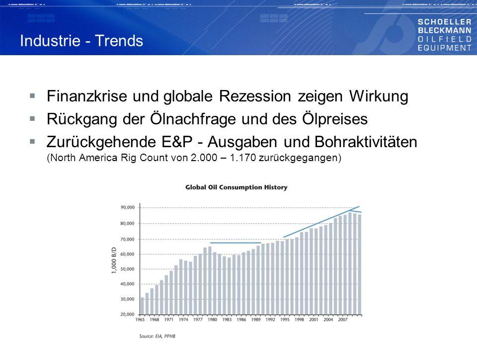Industrie - Trends Finanzkrise und globale Rezession zeigen Wirkung Rückgang der Ölnachfrage und des Ölpreises Zurückgehende E&P - Ausgaben und Bohrak