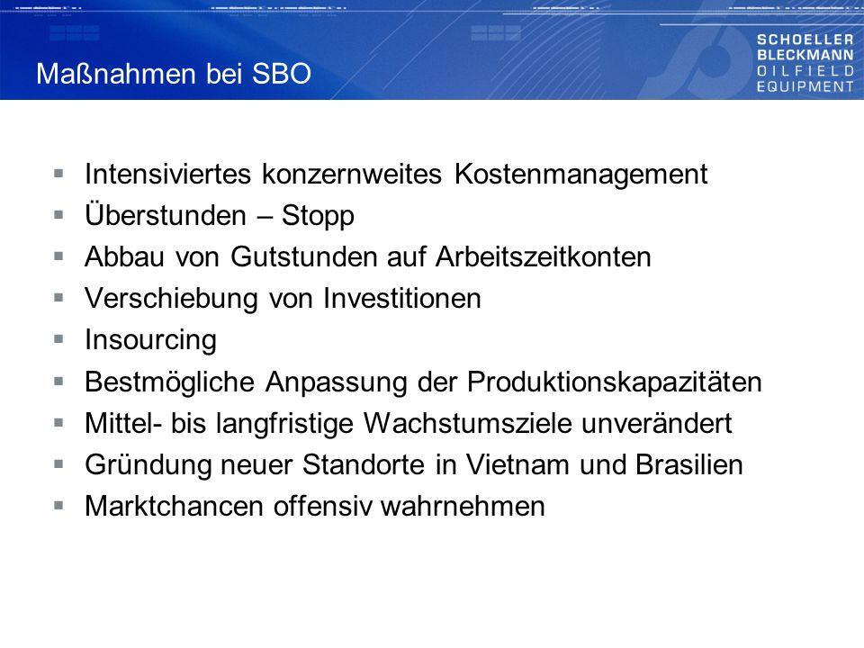Maßnahmen bei SBO Intensiviertes konzernweites Kostenmanagement Überstunden – Stopp Abbau von Gutstunden auf Arbeitszeitkonten Verschiebung von Invest