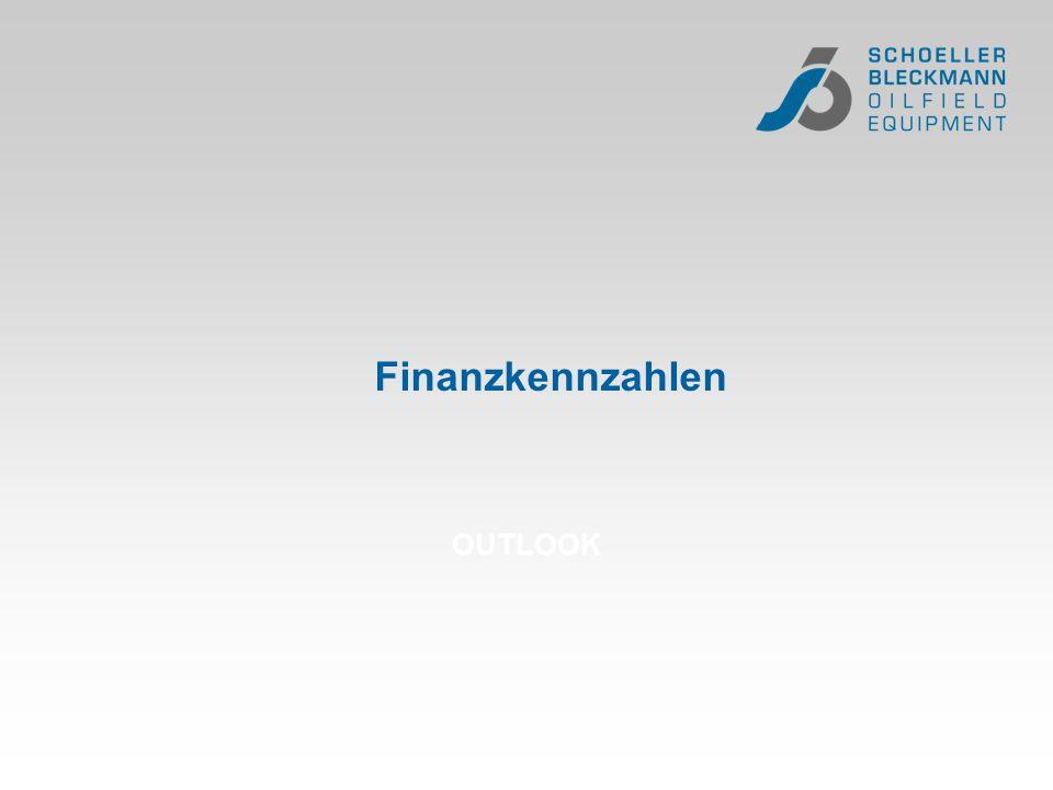 OUTLOOK Finanzkennzahlen