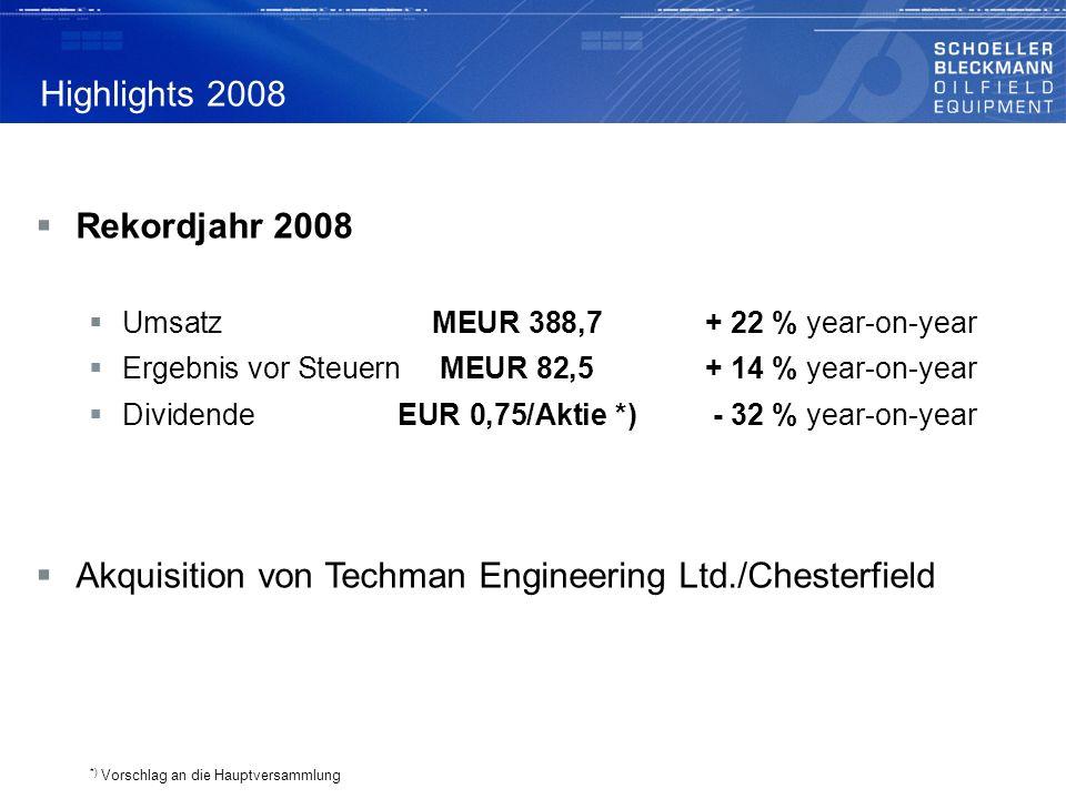 Highlights 2008 Rekordjahr 2008 UmsatzMEUR 388,7+ 22 % year-on-year Ergebnis vor SteuernMEUR 82,5+ 14 % year-on-year DividendeEUR 0,75/Aktie *)- 32 % year-on-year Akquisition von Techman Engineering Ltd./Chesterfield *) Vorschlag an die Hauptversammlung