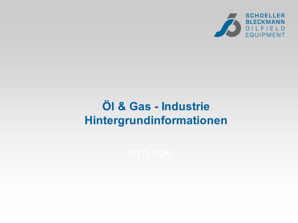OUTLOOK Öl & Gas - Industrie Hintergrundinformationen