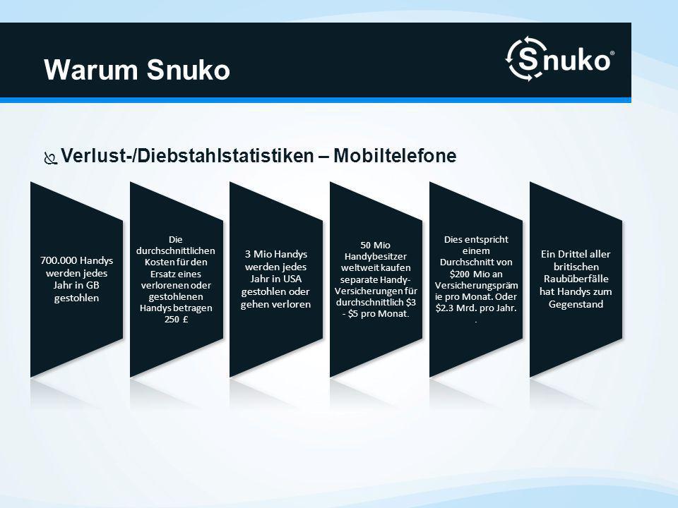 Verlust-/Diebstahlstatistiken – Mobiltelefone Warum Snuko 700.000 Handys werden jedes Jahr in GB gestohlen Die durchschnittlichen Kosten für den Ersat