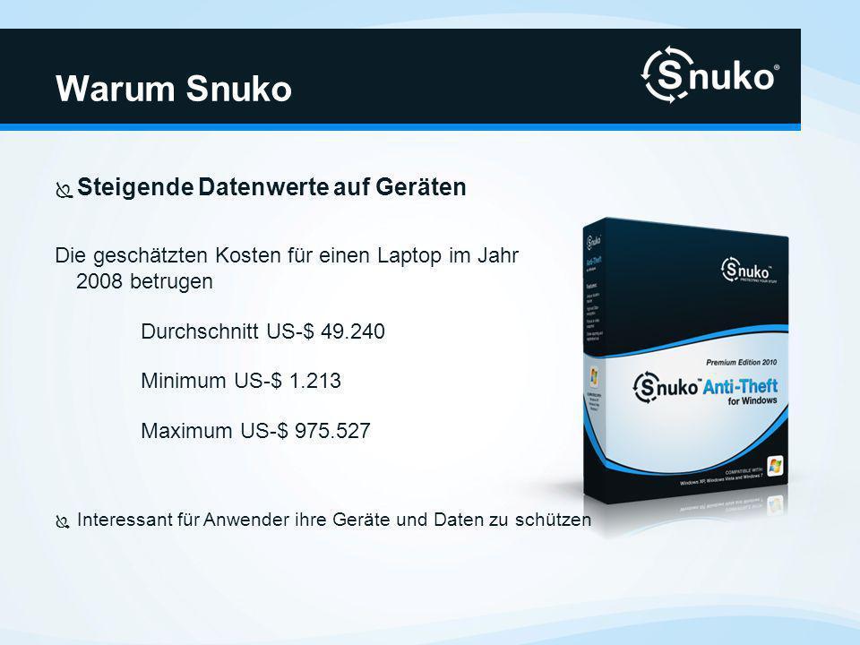 Warum Snuko Interessant für Anwender ihre Geräte und Daten zu schützen Die geschätzten Kosten für einen Laptop im Jahr 2008 betrugen Durchschnitt US-$