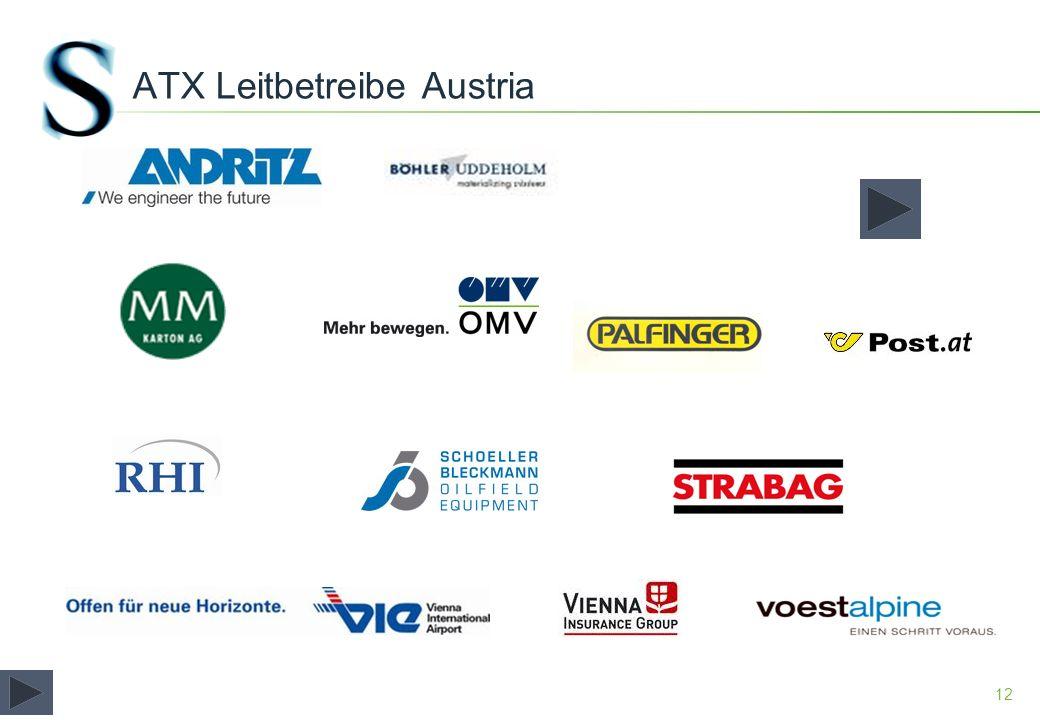 12 ATX Leitbetreibe Austria