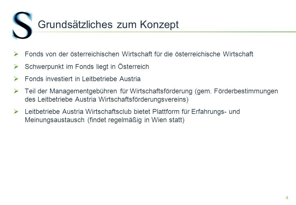 4 Grundsätzliches zum Konzept Fonds von der österreichischen Wirtschaft für die österreichische Wirtschaft Schwerpunkt im Fonds liegt in Österreich Fonds investiert in Leitbetriebe Austria Teil der Managementgebühren für Wirtschaftsförderung (gem.
