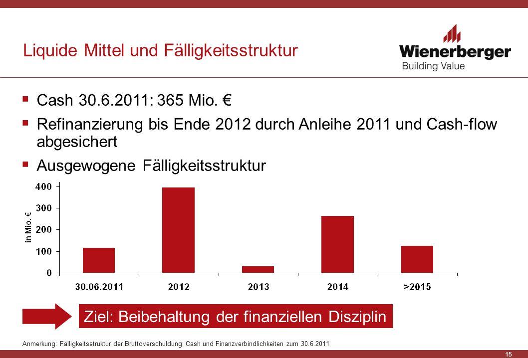 15 Cash 30.6.2011: 365 Mio. Refinanzierung bis Ende 2012 durch Anleihe 2011 und Cash-flow abgesichert Ausgewogene Fälligkeitsstruktur Liquide Mittel u