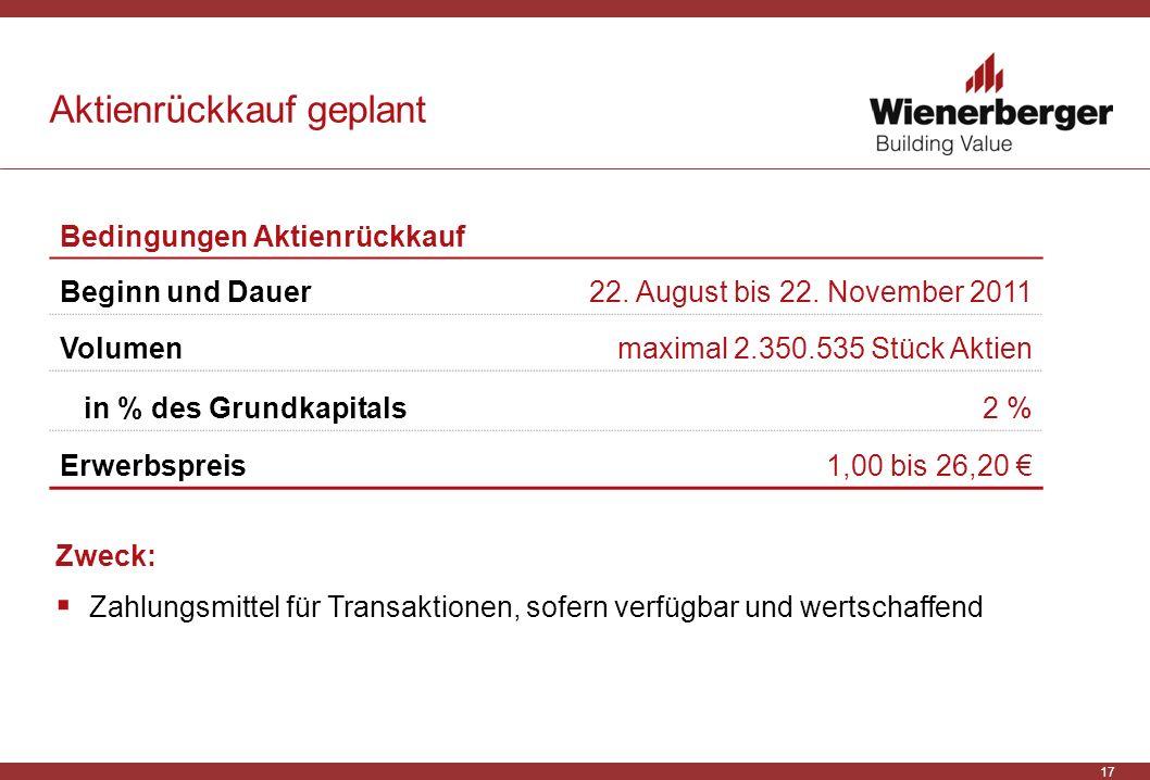 17 Aktienrückkauf geplant Bedingungen Aktienrückkauf Beginn und Dauer22. August bis 22. November 2011 Volumenmaximal 2.350.535 Stück Aktien in % des G