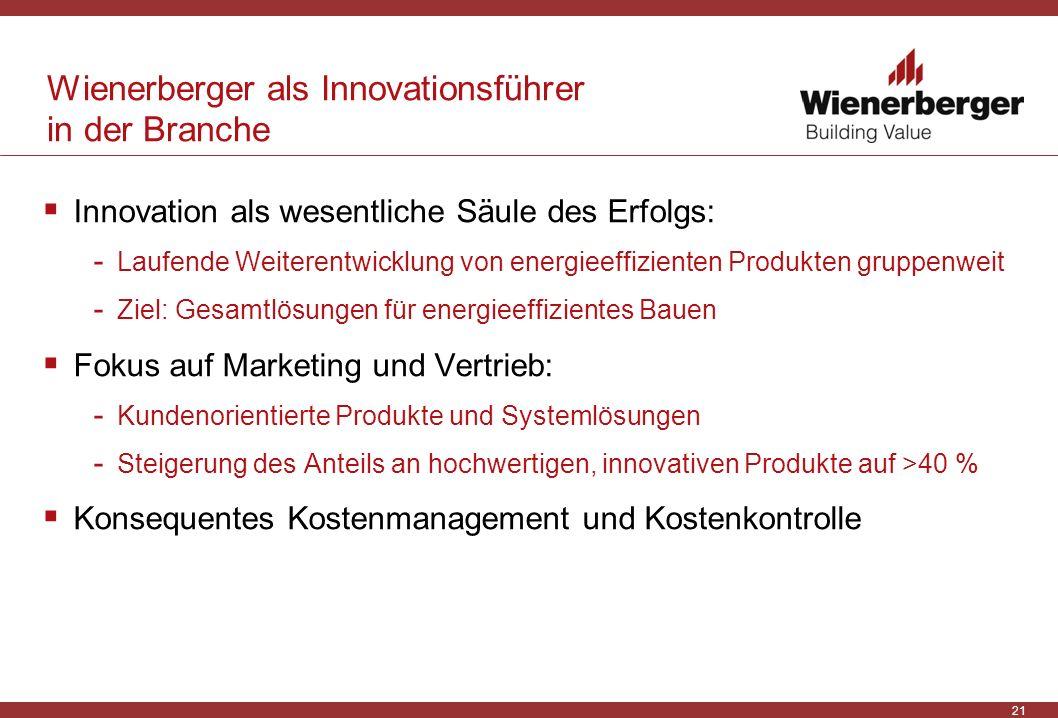 21 Wienerberger als Innovationsführer in der Branche Innovation als wesentliche Säule des Erfolgs: - Laufende Weiterentwicklung von energieeffizienten