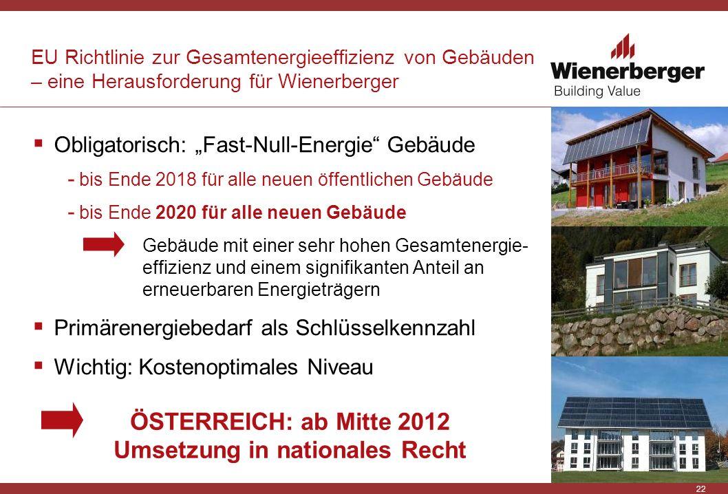 22 EU Richtlinie zur Gesamtenergieeffizienz von Gebäuden – eine Herausforderung für Wienerberger Obligatorisch: Fast-Null-Energie Gebäude - bis Ende 2