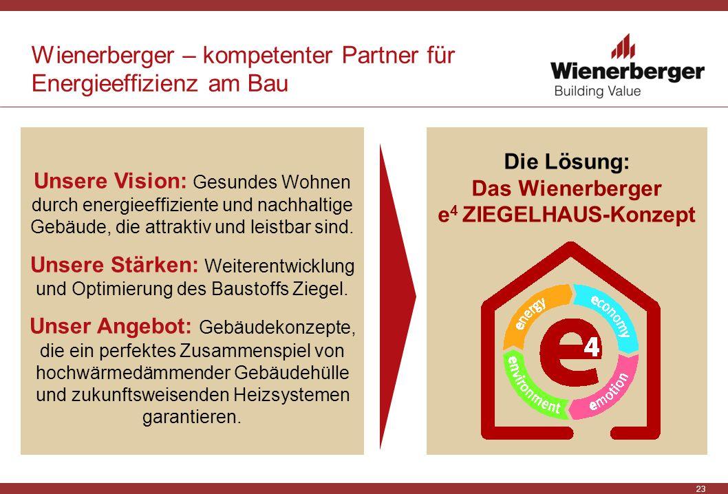 23 Wienerberger – kompetenter Partner für Energieeffizienz am Bau Unsere Vision: Gesundes Wohnen durch energieeffiziente und nachhaltige Gebäude, die