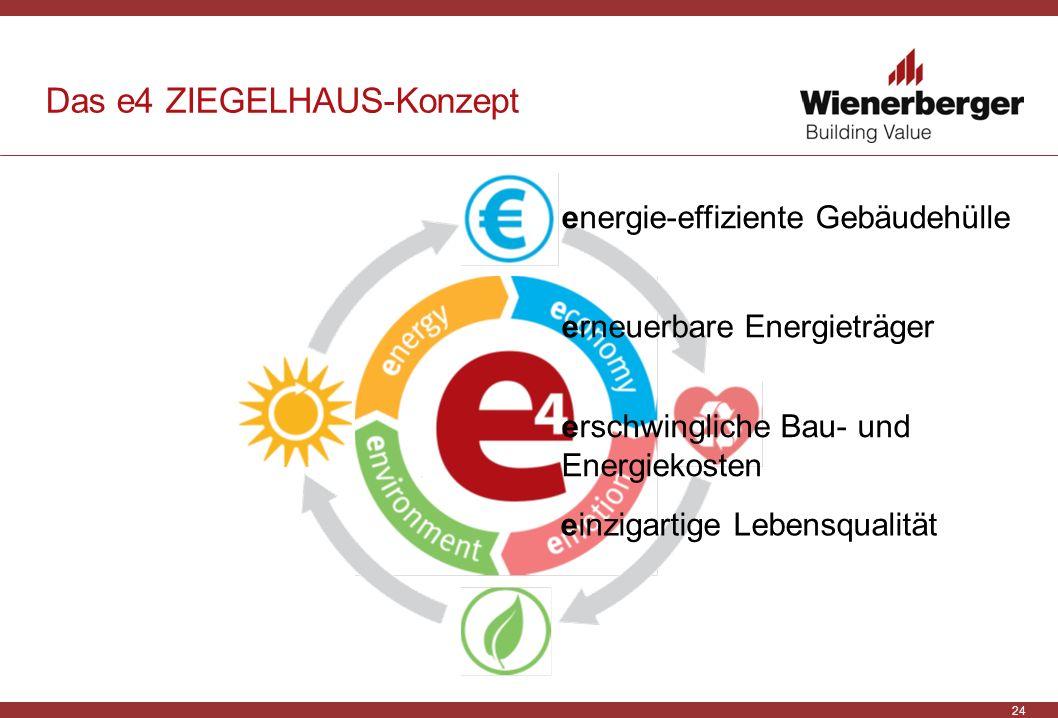 24 erneuerbare Energieträger energie-effiziente Gebäudehülle erschwingliche Bau- und Energiekosten einzigartige Lebensqualität Das e4 ZIEGELHAUS-Konze