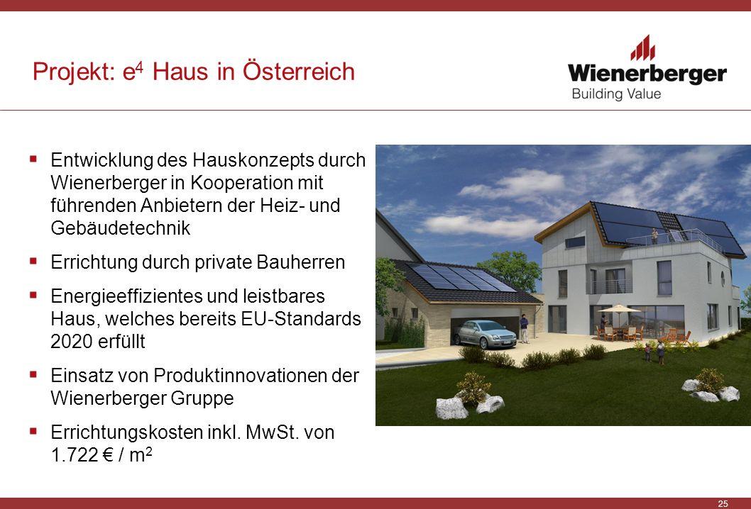 25 Projekt: e 4 Haus in Österreich Entwicklung des Hauskonzepts durch Wienerberger in Kooperation mit führenden Anbietern der Heiz- und Gebäudetechnik
