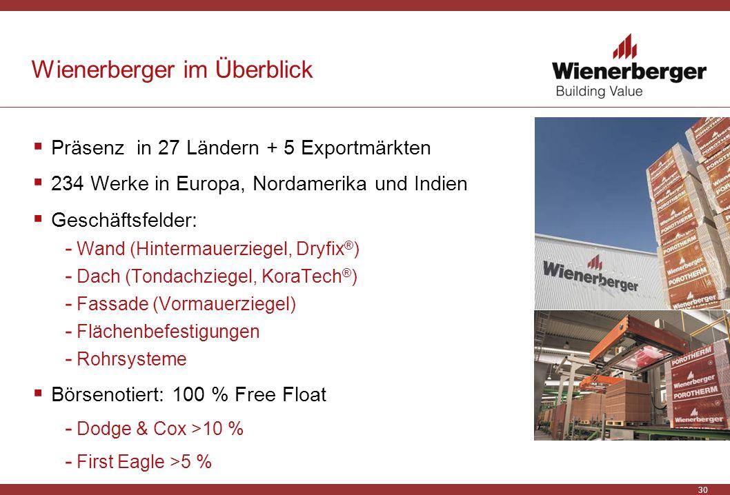 30 Wienerberger im Überblick Präsenz in 27 Ländern + 5 Exportmärkten 234 Werke in Europa, Nordamerika und Indien Geschäftsfelder: - Wand (Hintermauerz