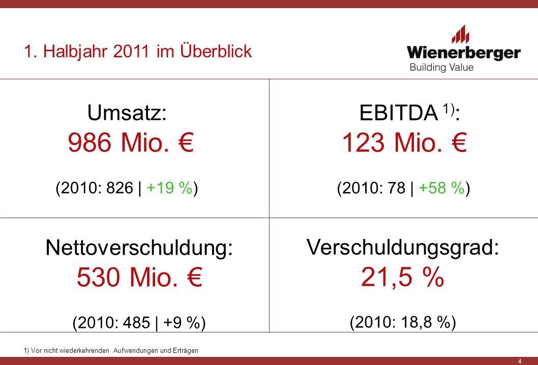 4 Umsatz: 986 Mio. (2010: 826 | +19 %) EBITDA 1) : 123 Mio. (2010: 78 | +58 %) Nettoverschuldung: 530 Mio. (2010: 485 | +9 %) Verschuldungsgrad: 21,5