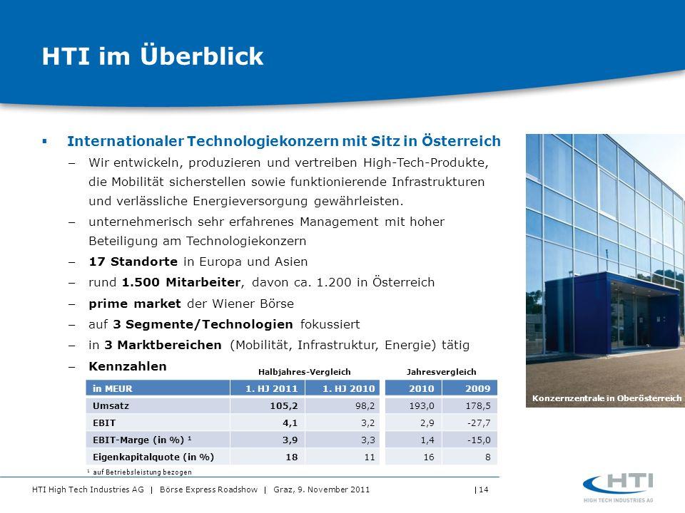 HTI High Tech Industries AG Börse Express Roadshow Graz, 9.
