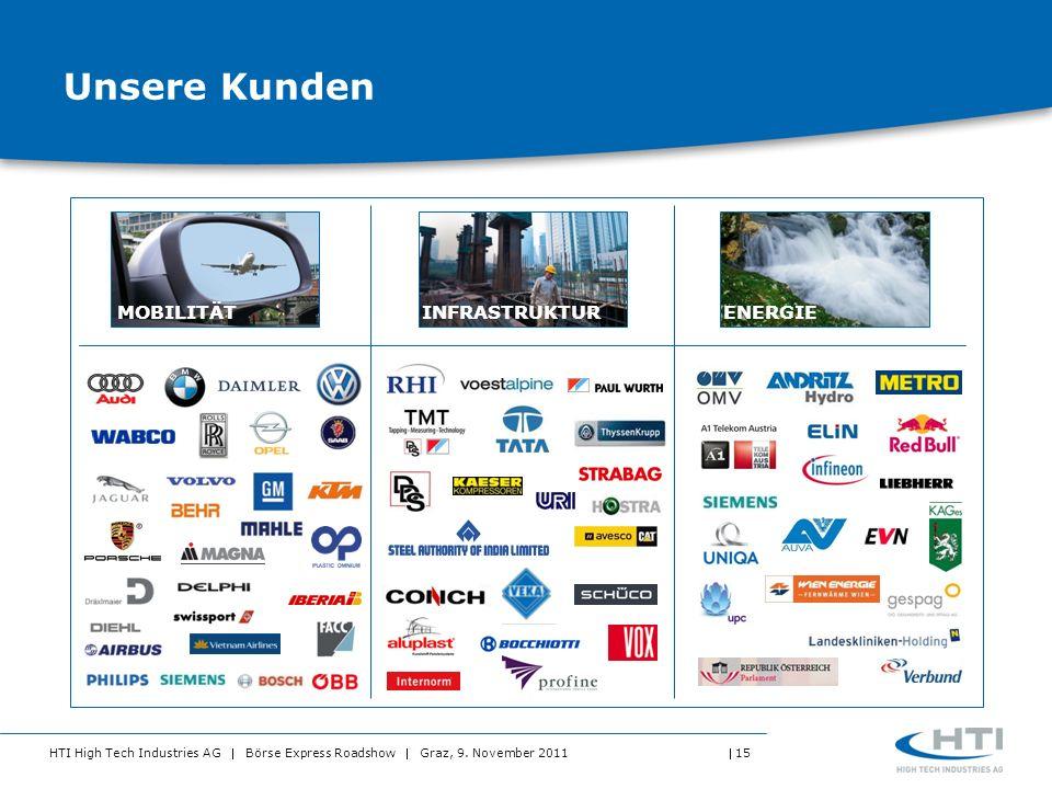HTI High Tech Industries AG Börse Express Roadshow Graz, 9. November 2011 15 Unsere Kunden MOBILITÄT INFRASTRUKTUR ENERGIE
