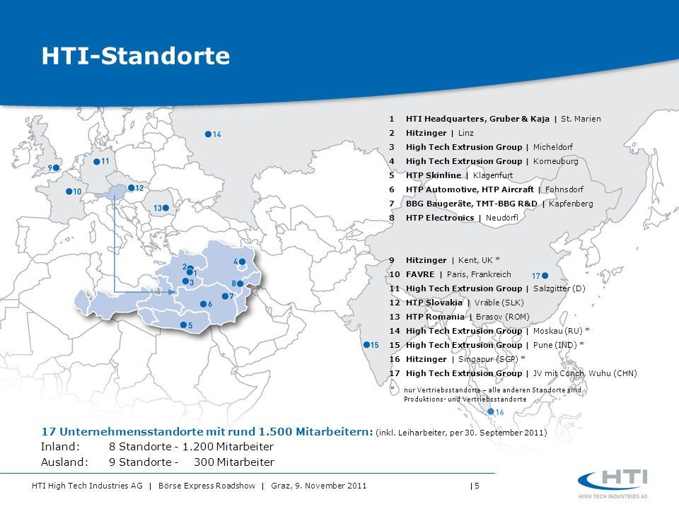 HTI High Tech Industries AG Börse Express Roadshow Graz, 9. November 2011 5 HTI-Standorte * nur Vertriebsstandorte – alle anderen Standorte sind Produ