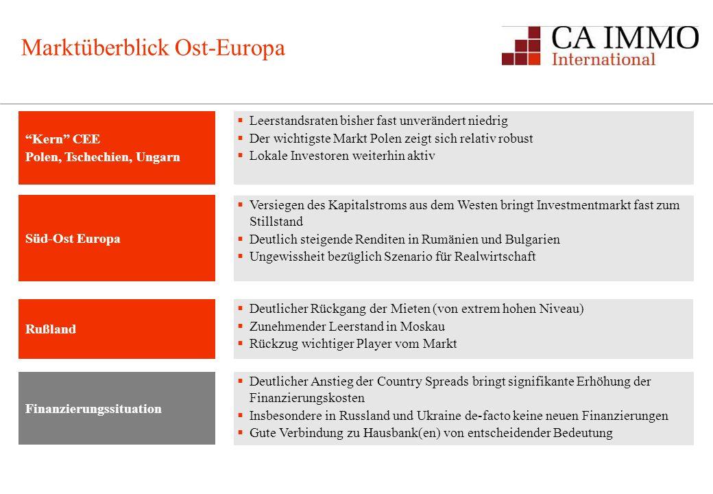 Leerstandsraten bisher fast unverändert niedrig Der wichtigste Markt Polen zeigt sich relativ robust Lokale Investoren weiterhin aktiv Kern CEE Polen,