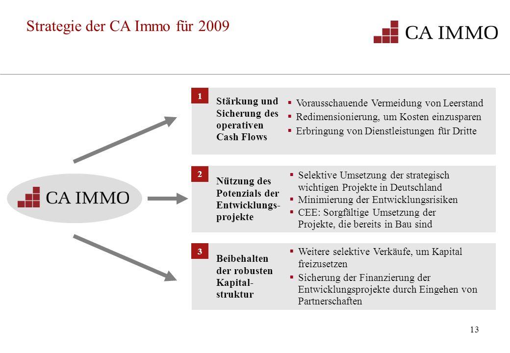 13 Strategie der CA Immo für 2009 1 Stärkung und Sicherung des operativen Cash Flows Vorausschauende Vermeidung von Leerstand Redimensionierung, um Ko