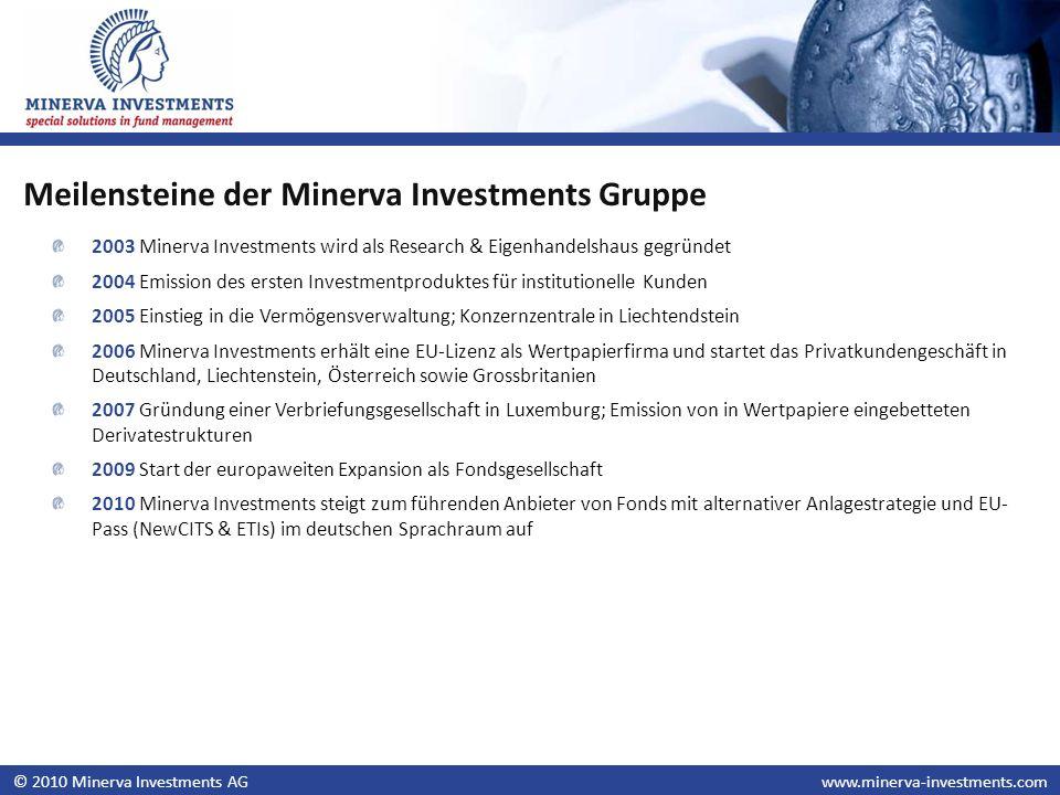 © 2010 Minerva Investments AGwww.minerva-investments.com 2003 Minerva Investments wird als Research & Eigenhandelshaus gegründet 2004 Emission des ers