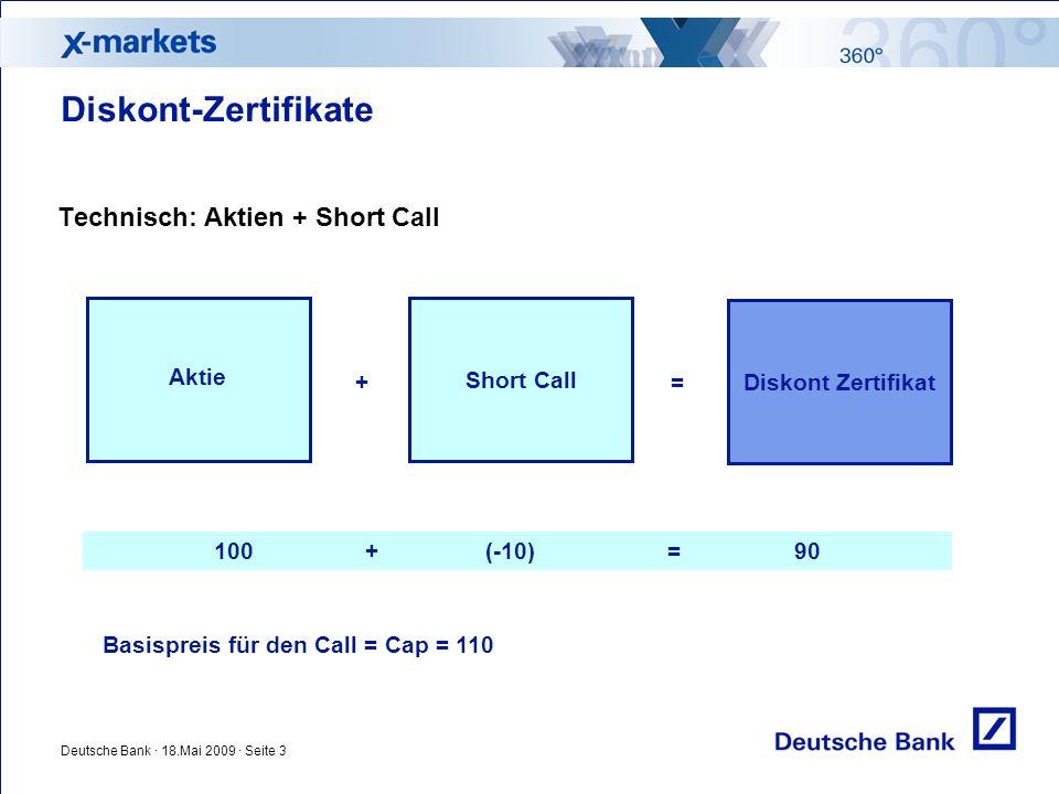 Deutsche Bank · 18.Mai 2009 · Seite 3 Diskont-Zertifikate Technisch: Aktien + Short Call Short Call Aktie + Diskont Zertifikat = 100 + (-10) = 90 Basispreis für den Call = Cap = 110