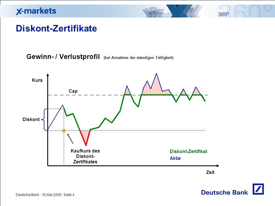 Deutsche Bank · 18.Mai 2009 · Seite 4 Diskont-Zertifikate Diskont-Zertifikat Aktie Kurs Kaufkurs des Diskont- Zertifikates Zeit Diskont Cap Gewinn- / Verlustprofil (bei Annahme der ständigen Fälligkeit)