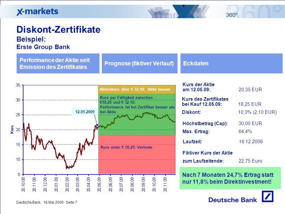 Deutsche Bank · 18.Mai 2009 · Seite 7 Diskont-Zertifikate Beispiel: Erste Group Bank Performance der Aktie seit Emission des Zertifikates Prognose (fiktiver Verlauf)Eckdaten Kurs der Aktie am 12.05.09:20,35 EUR Kurs des Zertifikates bei Kauf 12.05.09:18,25 EUR Diskont:10,3% (2,10 EUR) Höchstbetrag (Cap): 30,00 EUR Max.