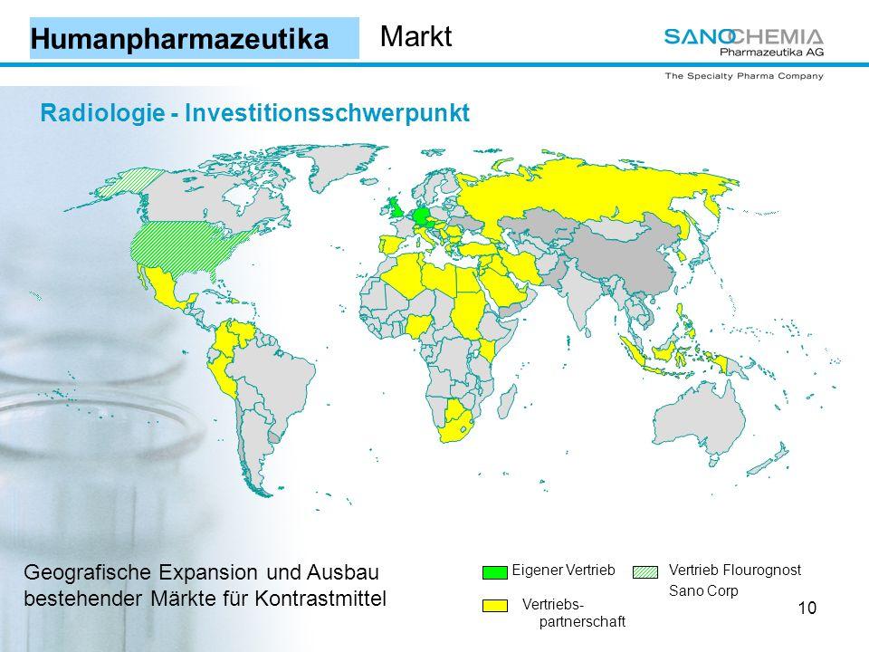 10 Radiologie - Investitionsschwerpunkt Eigener Vertrieb Vertriebs- partnerschaft Vertrieb Flourognost Sano Corp Geografische Expansion und Ausbau bestehender Märkte für Kontrastmittel Humanpharmazeutika Markt