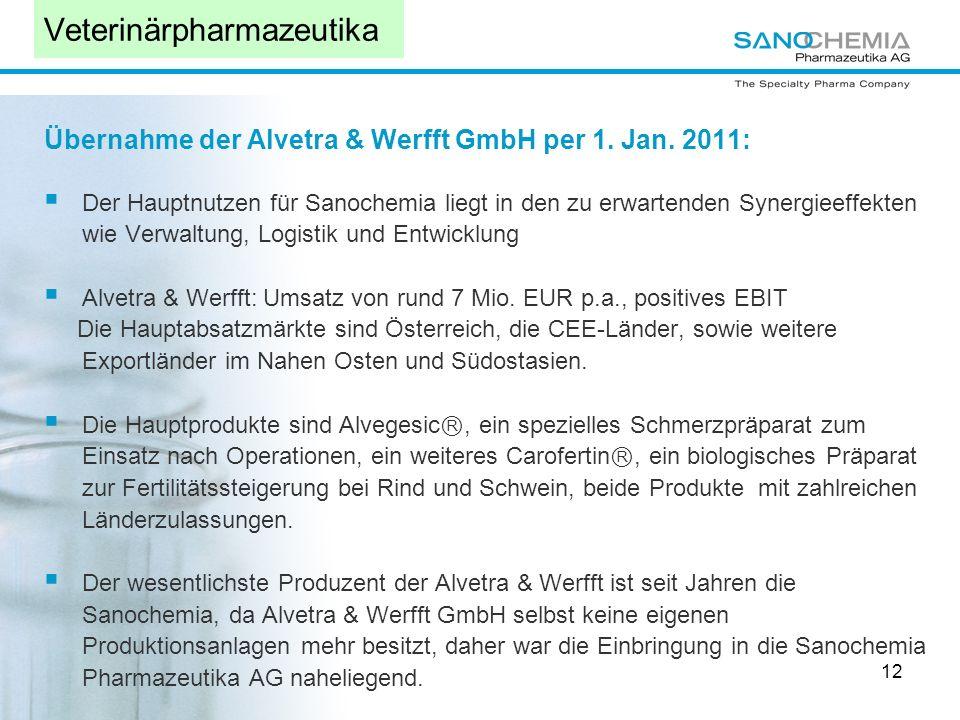 12 Veterinärpharmazeutika Übernahme der Alvetra & Werfft GmbH per 1.